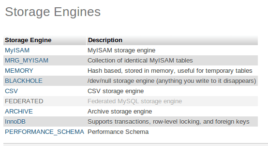 myisam and innodb storage engines