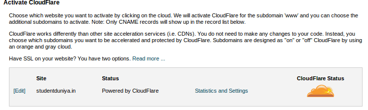 CloudFlare CDN Active
