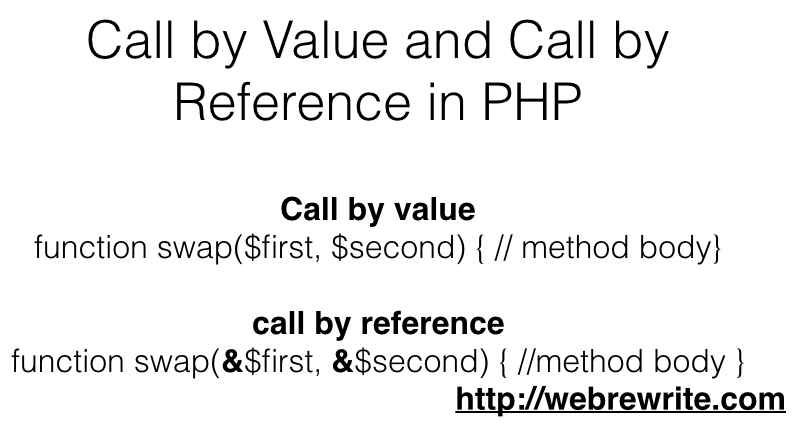 Call by value & call by reference in PHP