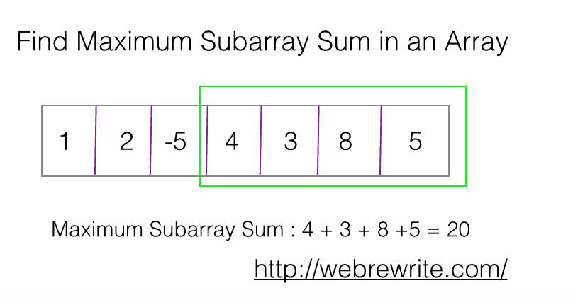 Find Maximum Subarray Sum in an Array